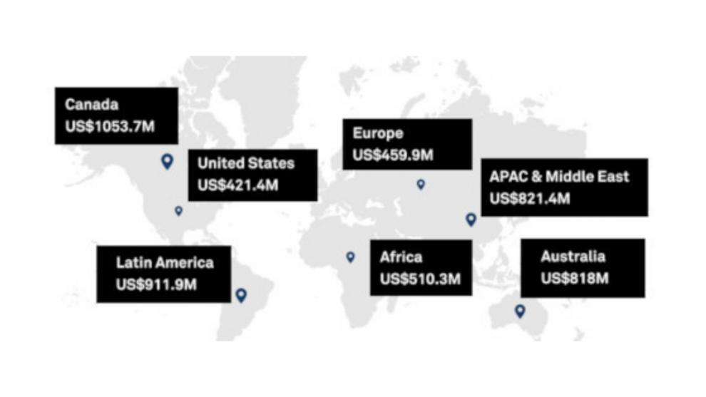 Dados mostram valorização da mineração mesmo durante a pandemia